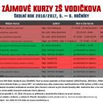 zajmove_kurzy_zs_vodickova_2016-2017_feat-_janousek1